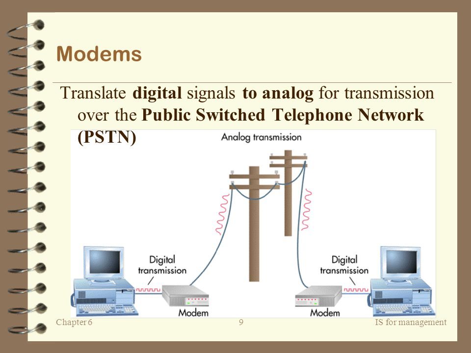 Modems Translate digital signals to analog for transmission over the Public Switched Telephone Network (PSTN)