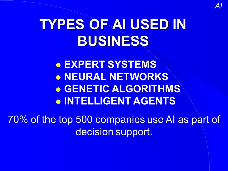 TYPES OF AI USED IN BUSINESS