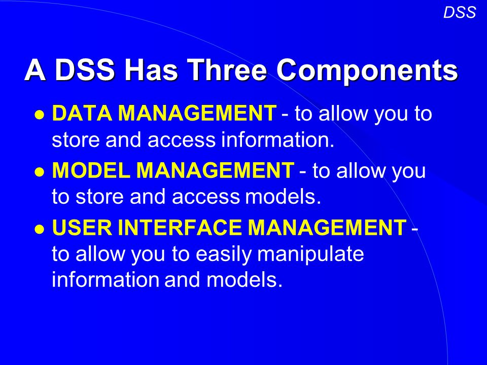 A DSS Has Three Components