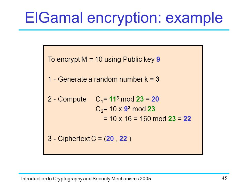 10 examples of cryptography Cryptographic controls can be used to achieve different information security   ssl certificates are a common example that have identifying data about a.