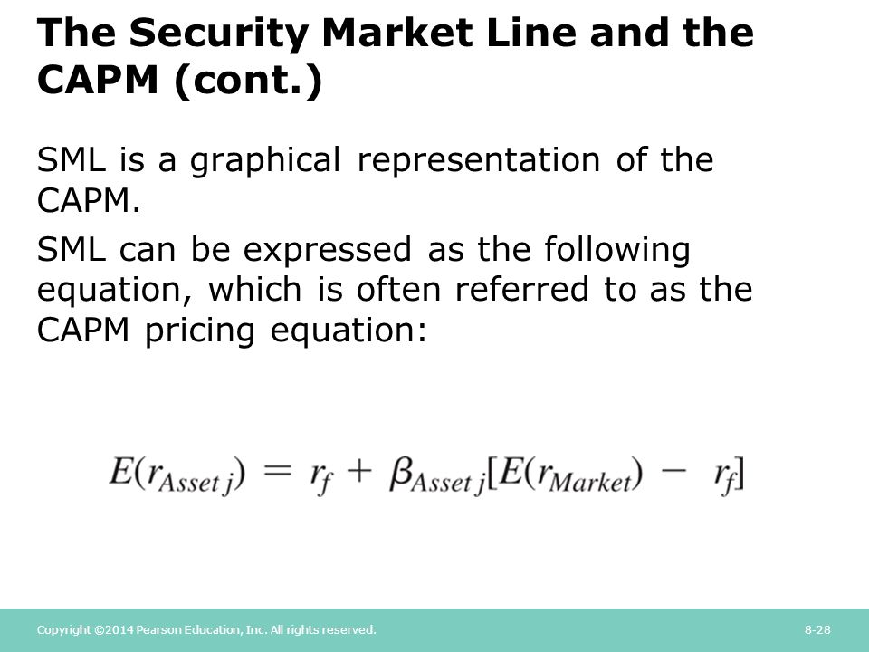 how to calculate expected return using capm