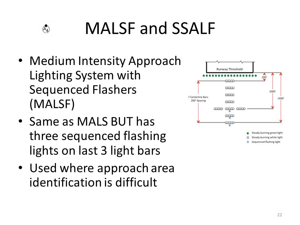 MALSF and SSALF Medium Intensity Approach Lighting System with Sequenced Flashers (MALSF)