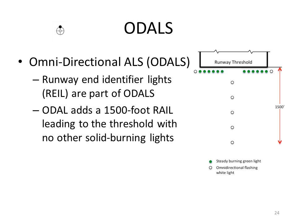 ODALS Omni-Directional ALS (ODALS)