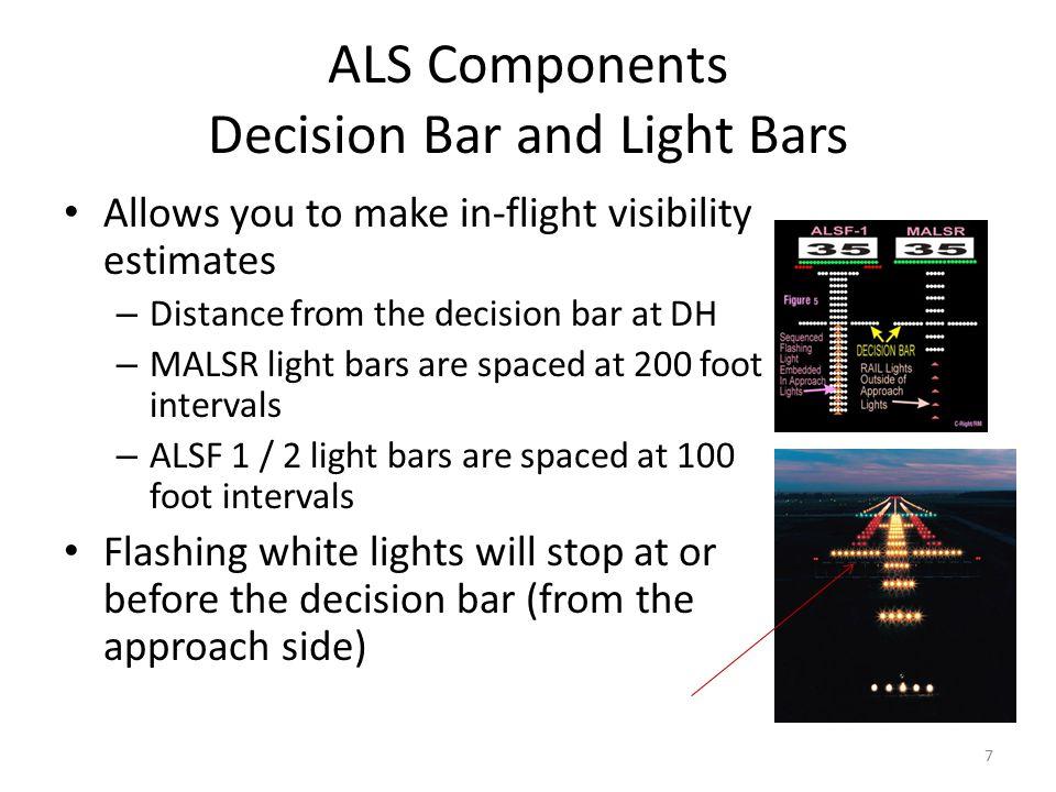 ALS Components Decision Bar and Light Bars