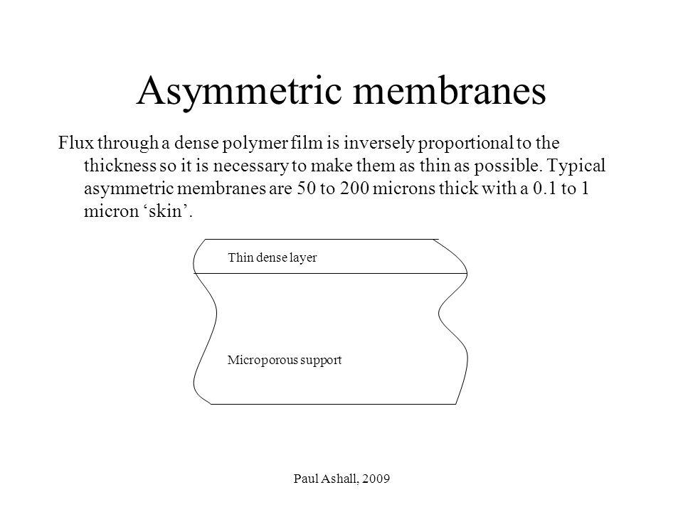 Membrane Processes Paul Ashall Ppt Download