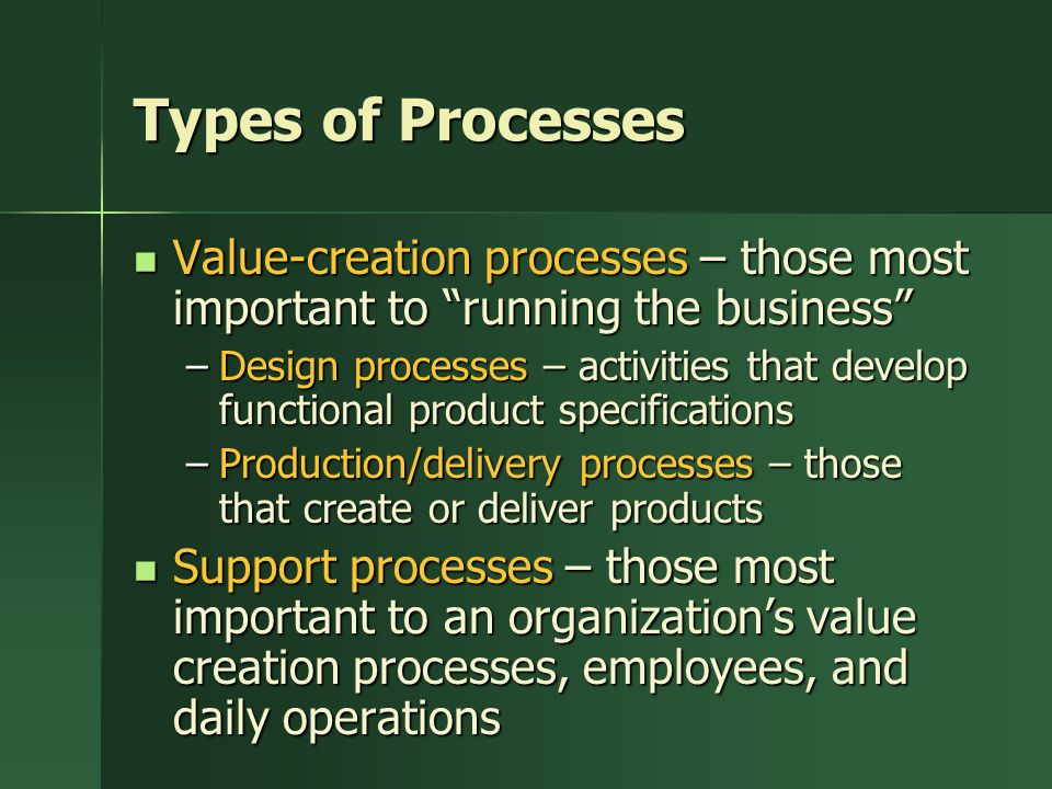 Evaluate the importance of business processes