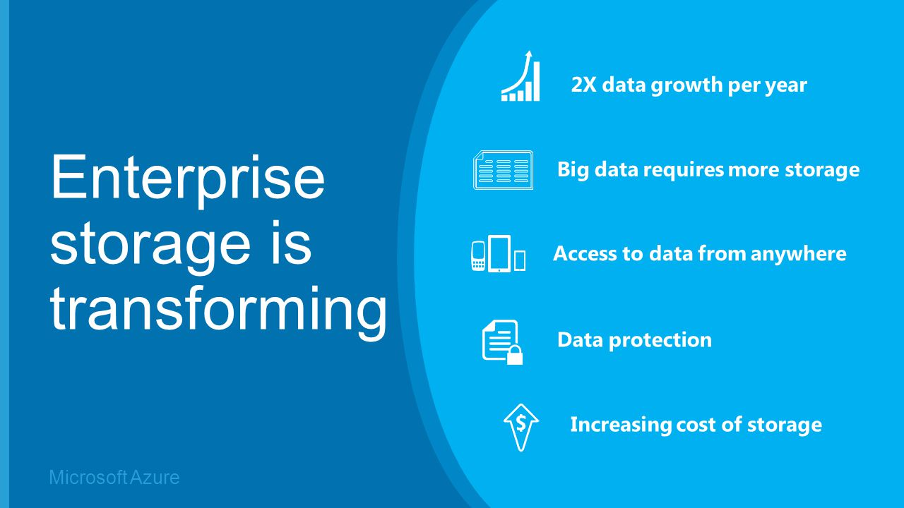 Data & Cloud Storage Hybrid Azure Storage With Storsimple. Best College For Automotive Engineering. Group Insurance Policies Social Worker Online. Baird Foundation Repair Usmc Intelligence Mos. Java Programming Resources Walmart Fuel Card. Web Development Firm Nyc Dish Internet Prices. Boise State University Tuition. Vw College Graduate Program Nova College Va. Email Hosting Service Providers