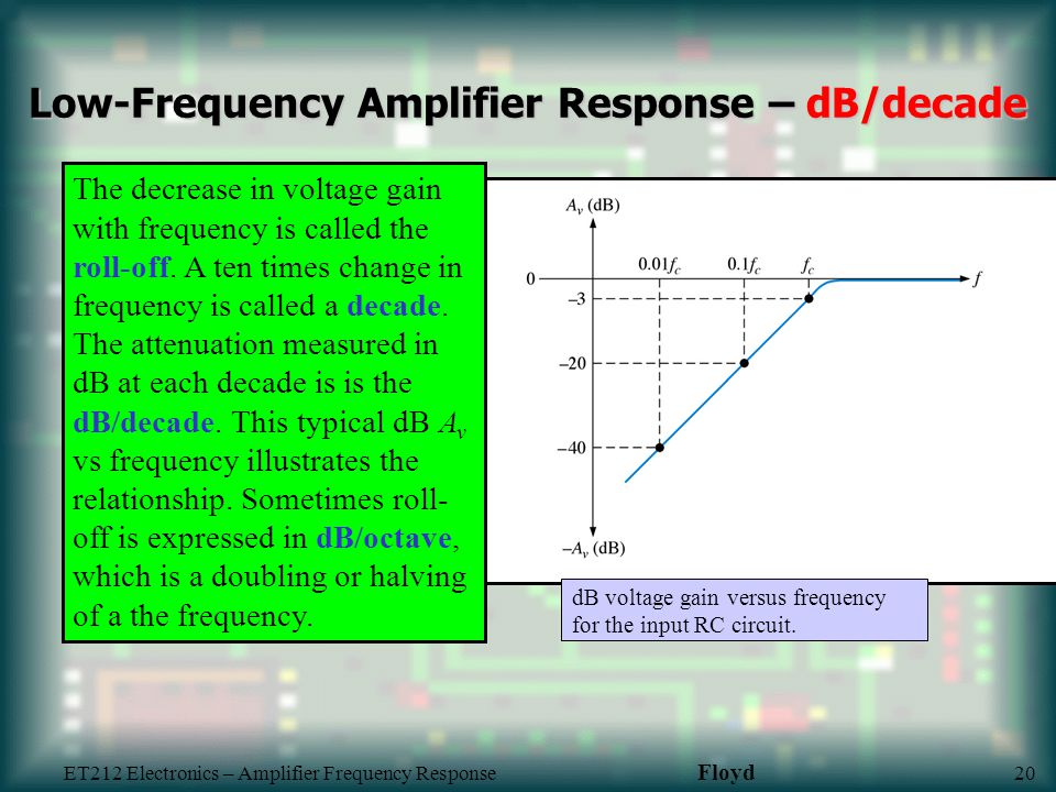 db and frequency relationship