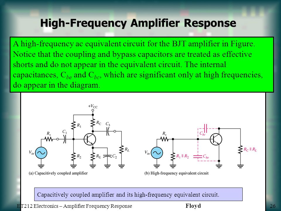 Frequency Of Ac : Amplifier frequency response ppt video online download