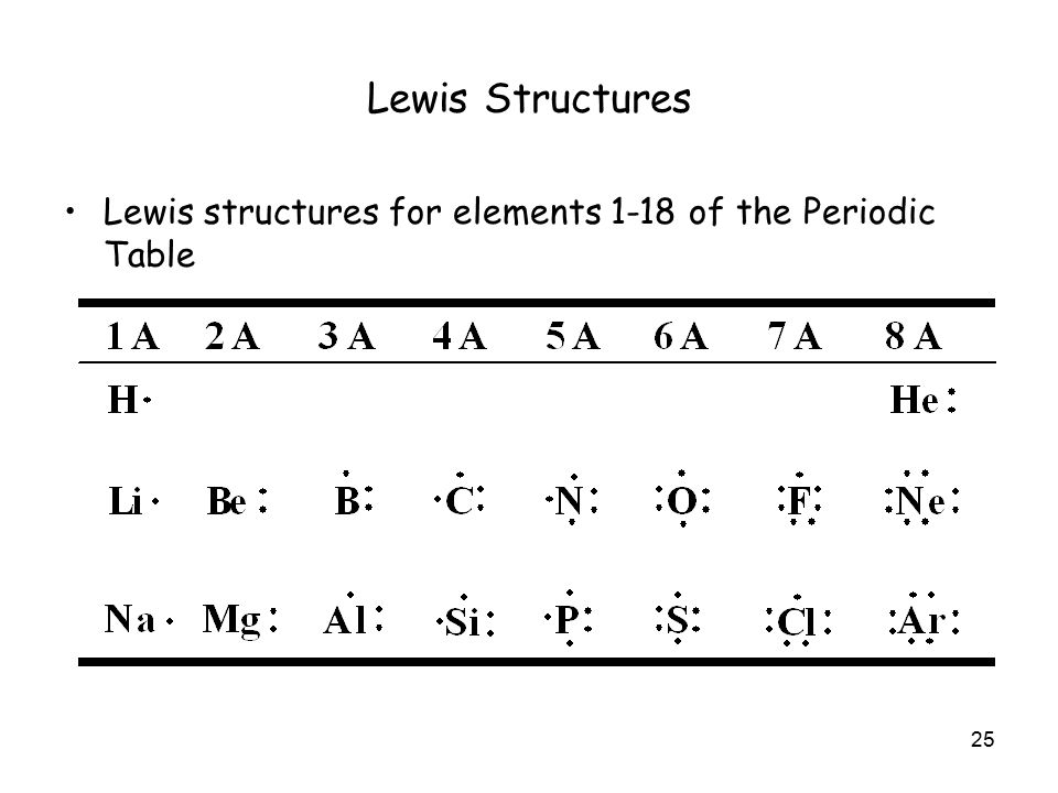 25 lewis structures lewis structures for elements 1 18 of the periodic table - Periodic Table Lewis Symbol