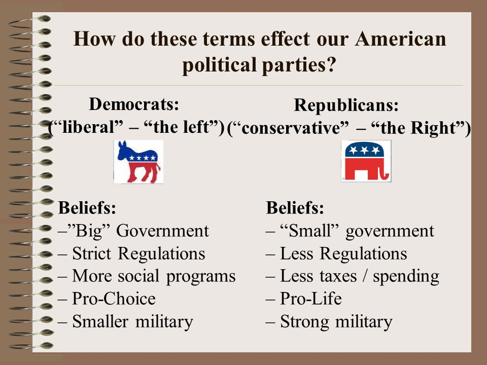the effects of the tenets of liberalism on the political environment The natural environment :  the moral and political man of classical liberalism is replaced by  laissez-faire liberalism ignores these effects of private.