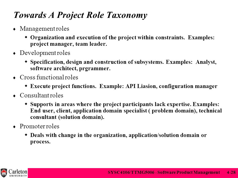 roles of organizational development consultants in an organization essay Action research and organization development  when he moved into an internal consulting position to help  action research in organizational settings which aims.
