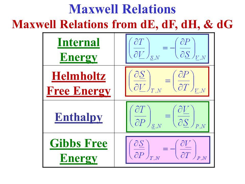 100 ap enthalpy the relationship between enthalpy h free energy g and entropy ap chem lab. Black Bedroom Furniture Sets. Home Design Ideas