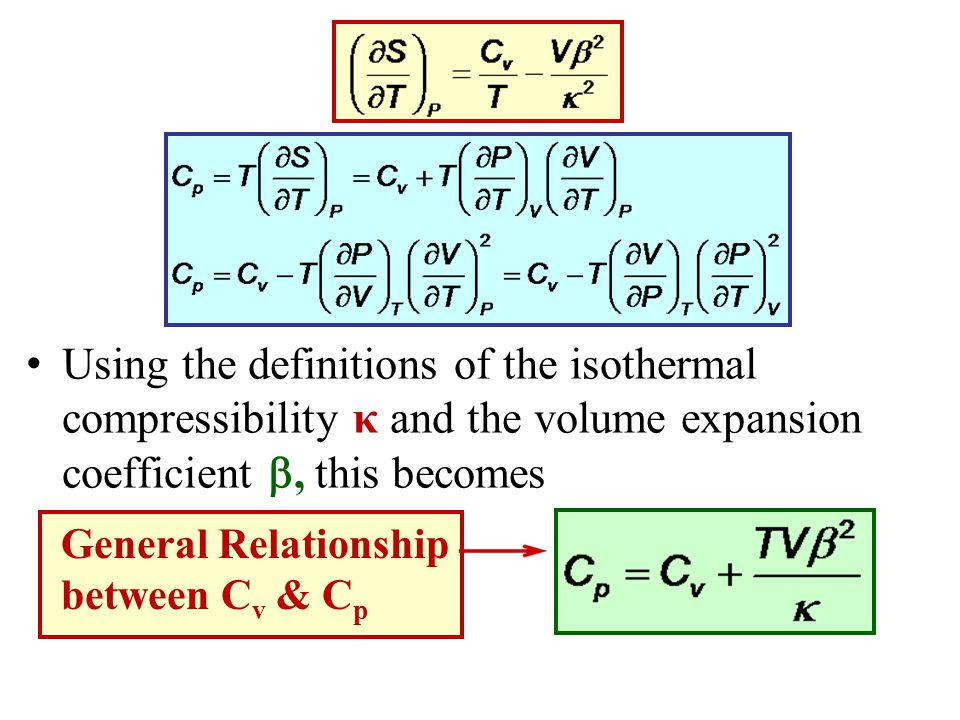 compressibility definition. using the definitions of isothermal compressibility κ and volume expansion coefficient , this definition a