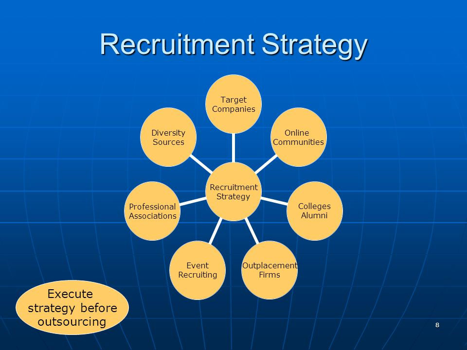 Recruitment. - Ppt Video Online Download