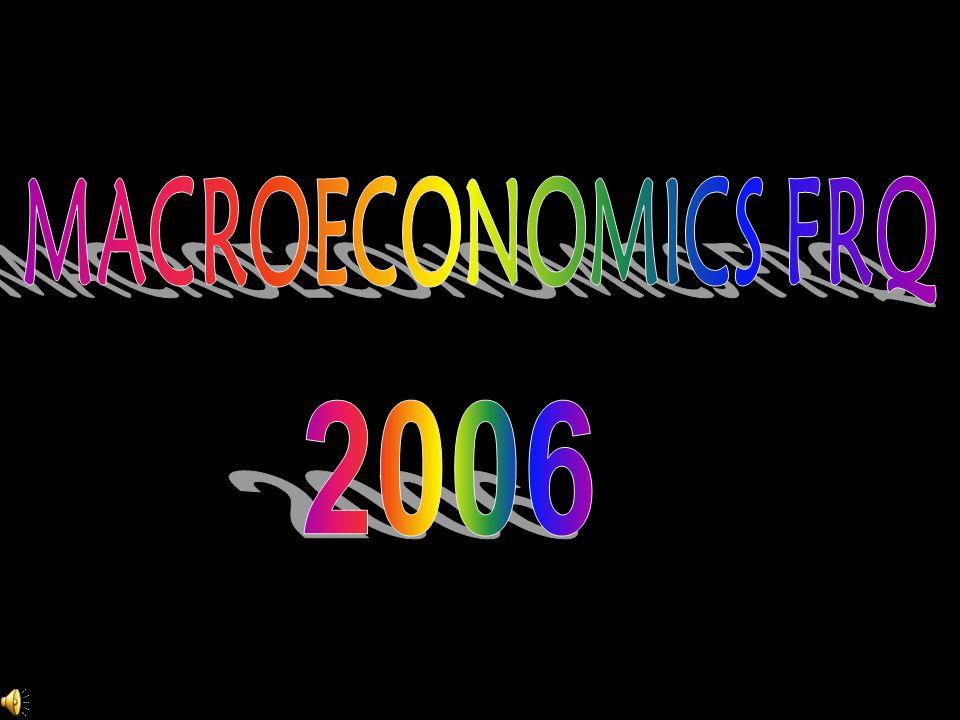 MACROECONOMICS FRQ 2006