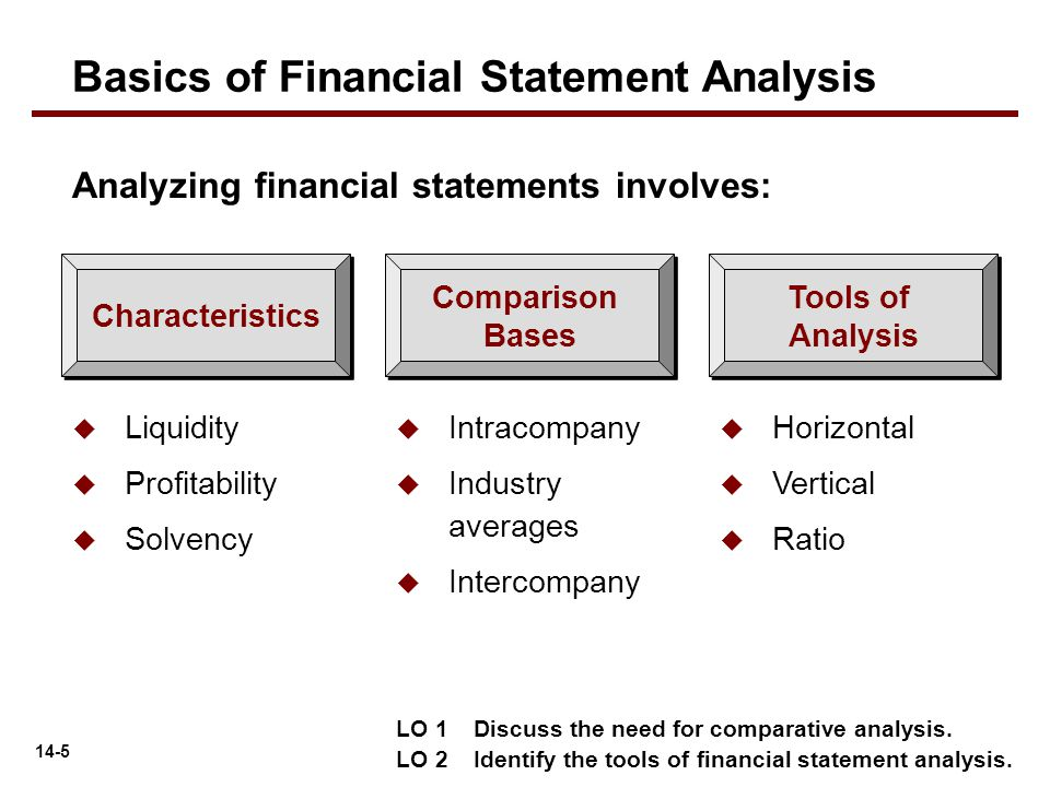Comparitive analysis of financial instrument of