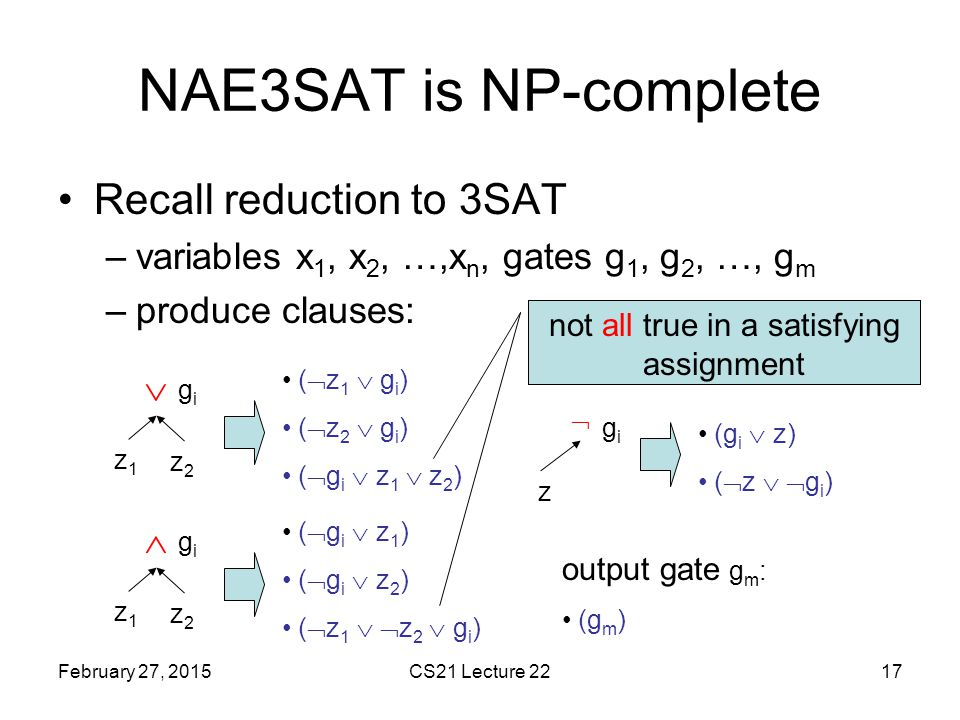 NAE3SAT is NP-complete Recall reduction to 3SAT