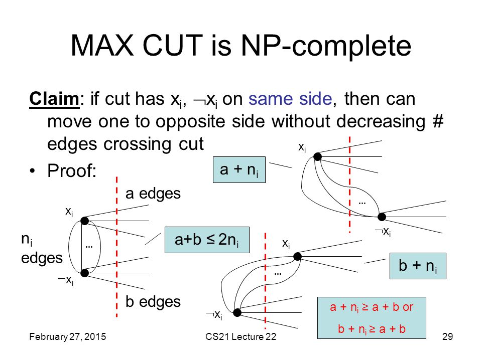 MAX CUT is NP-complete Claim: if cut has xi, xi on same side, then can move one to opposite side without decreasing # edges crossing cut.
