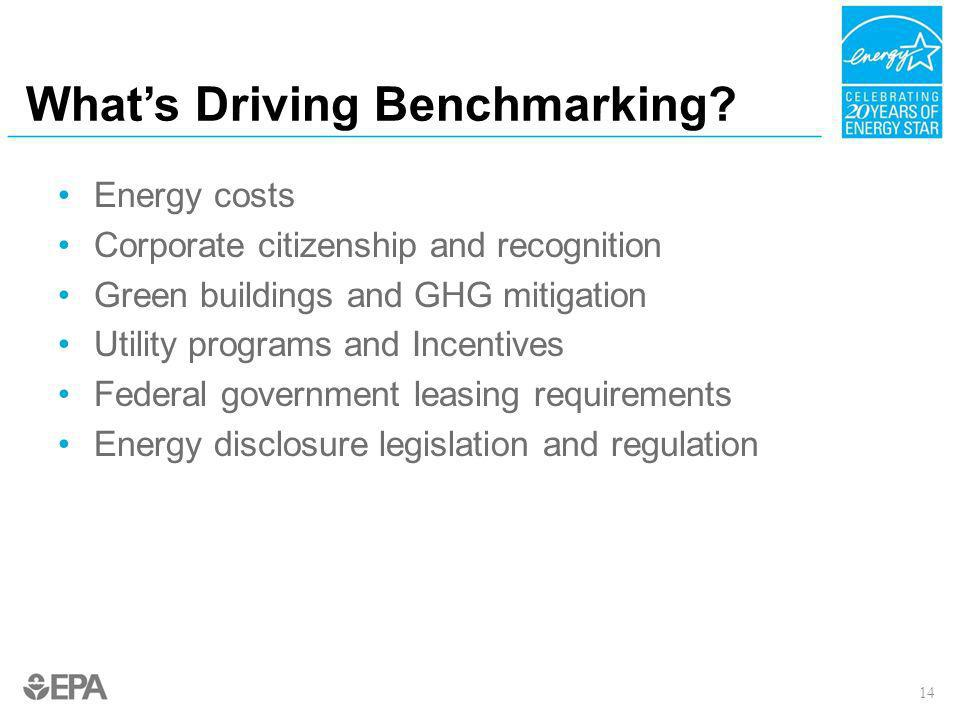 What's Driving Benchmarking