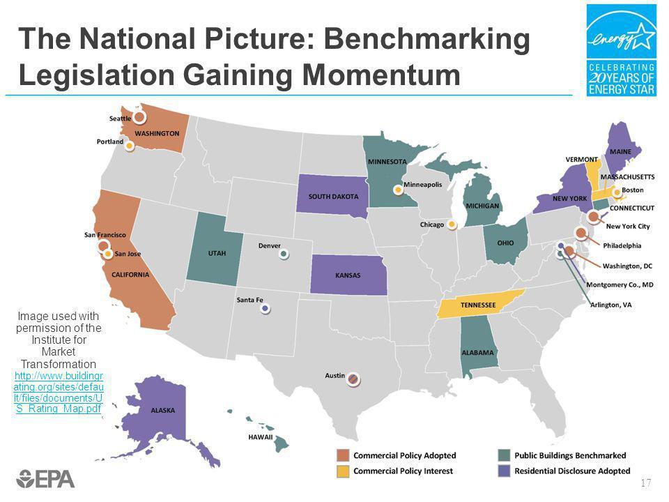 The National Picture: Benchmarking Legislation Gaining Momentum