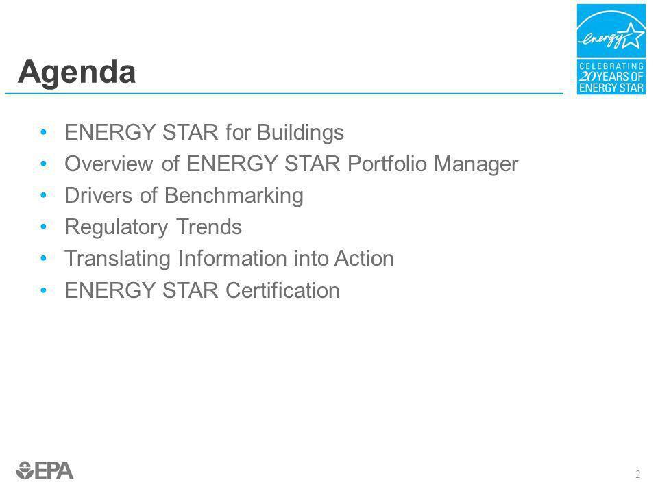 Agenda ENERGY STAR for Buildings