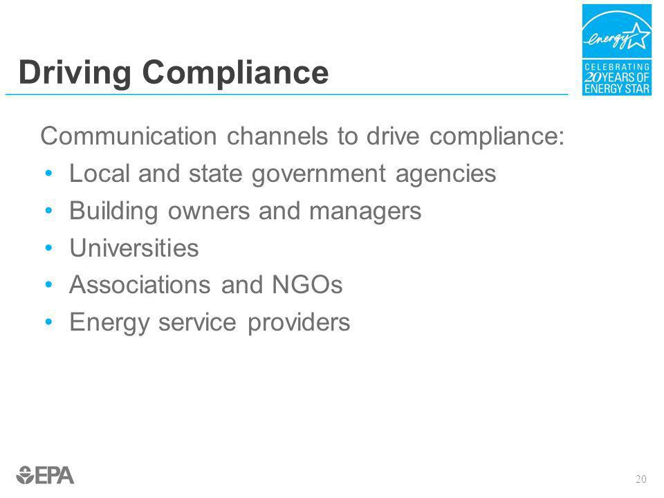 Driving Compliance Communication channels to drive compliance: