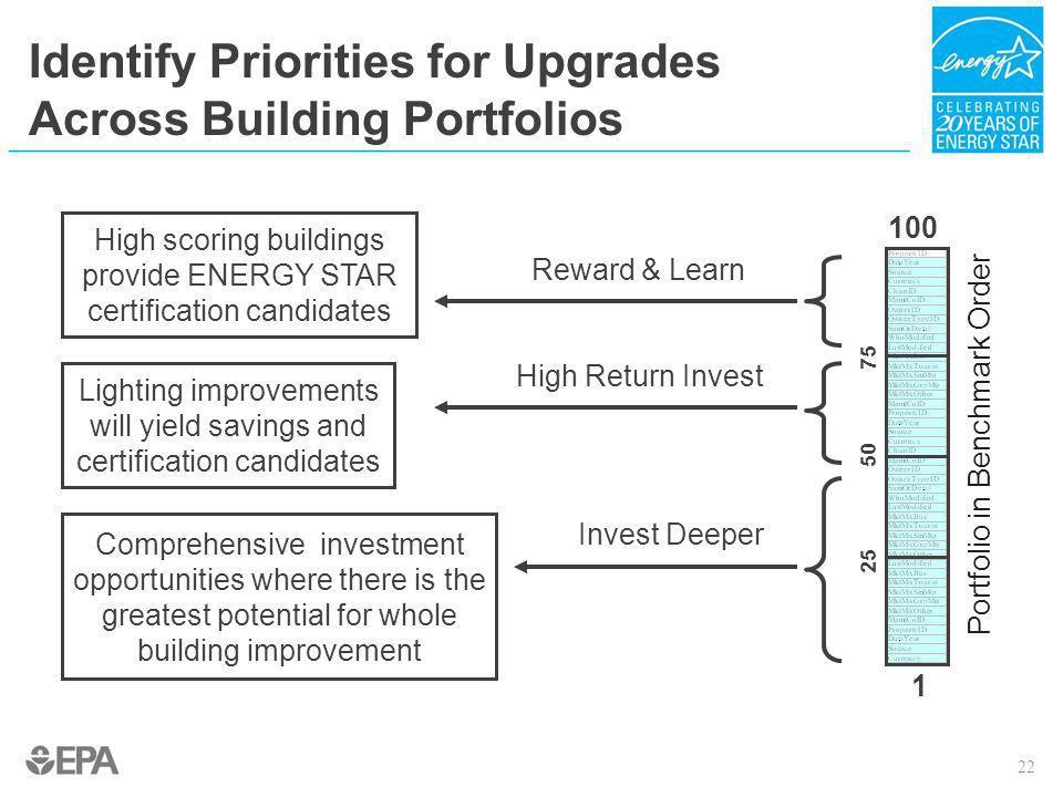 Identify Priorities for Upgrades Across Building Portfolios