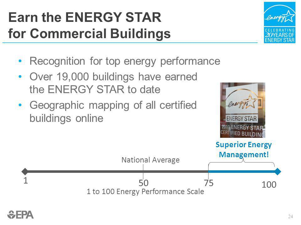 Earn the ENERGY STAR for Commercial Buildings