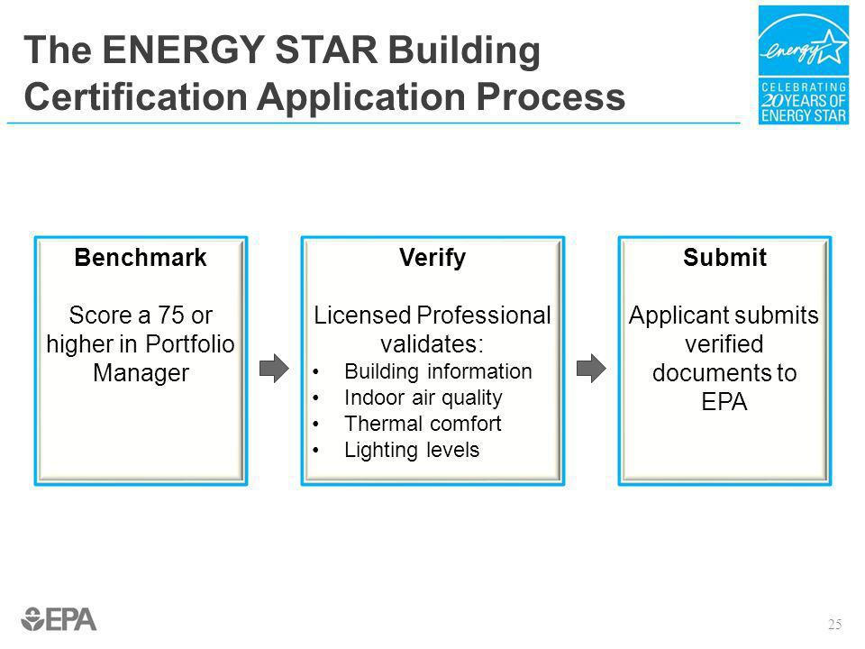 The ENERGY STAR Building Certification Application Process
