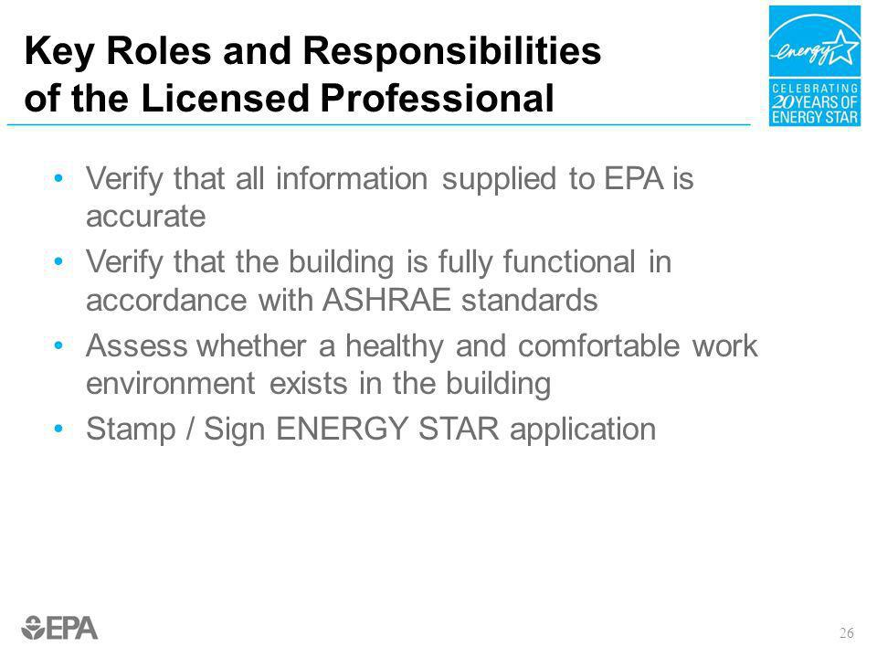 Key Roles and Responsibilities of the Licensed Professional