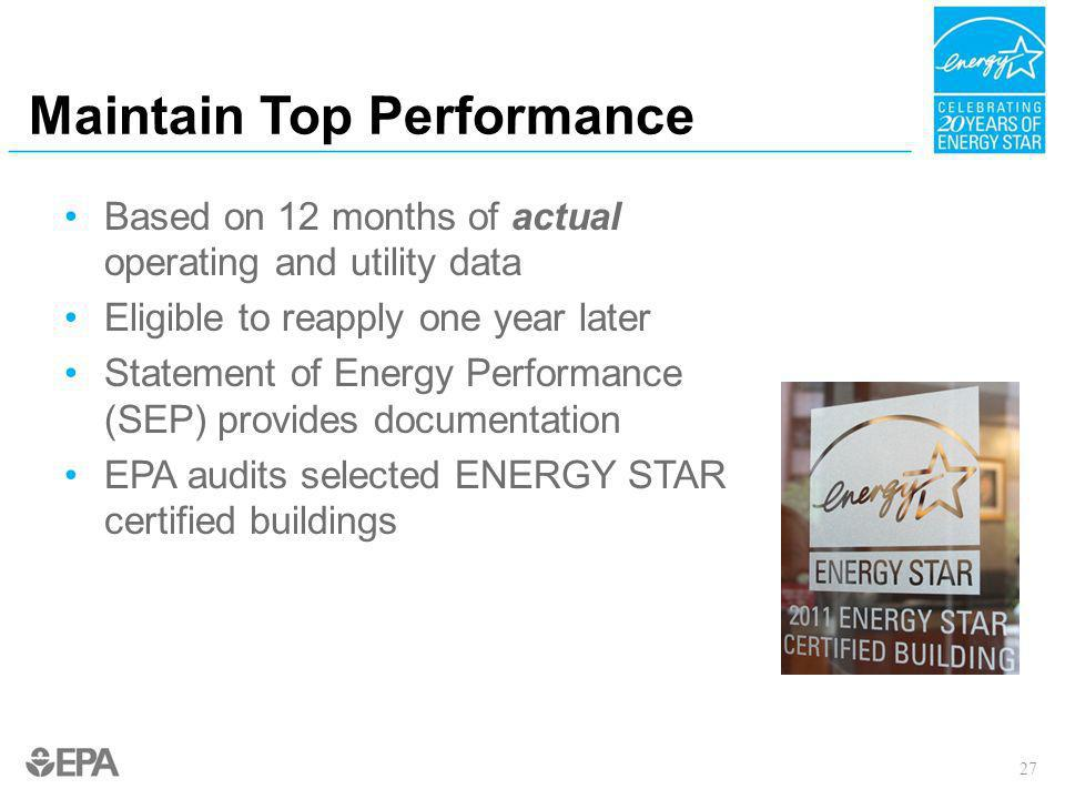 Maintain Top Performance