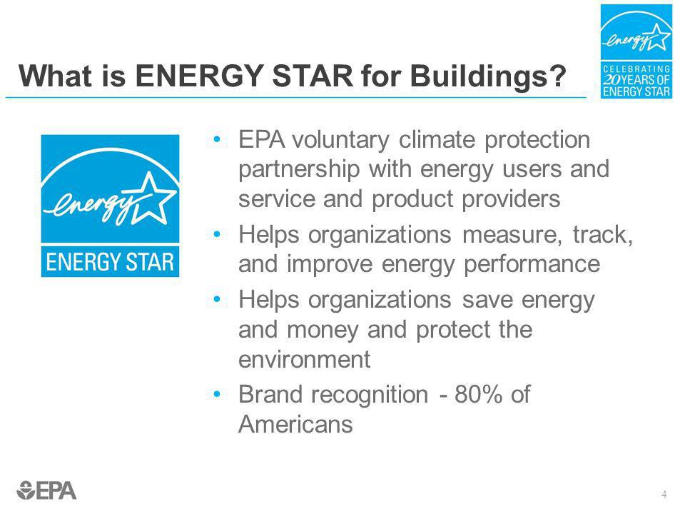 What is ENERGY STAR for Buildings