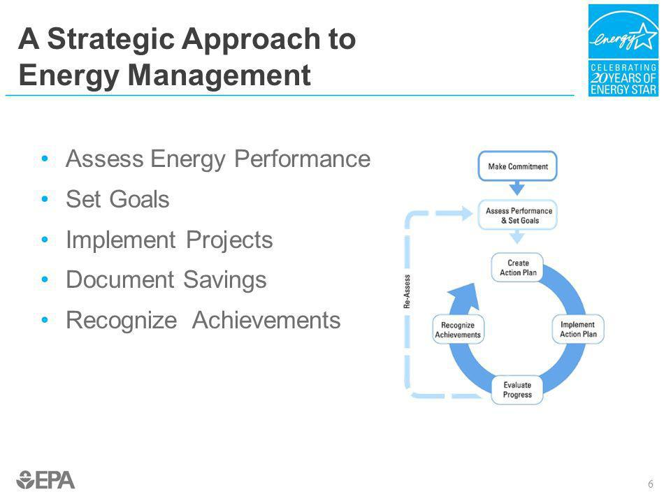 A Strategic Approach to Energy Management
