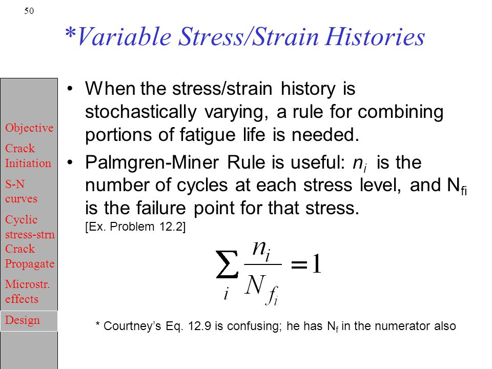 Microstructure Properties Ii Fatigue Ppt Video Online