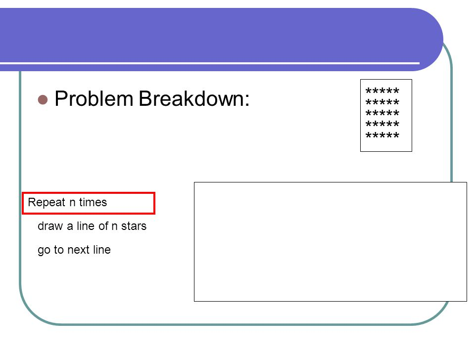 Problem Breakdown: ***** for (int j = 0; j < n; j++) {