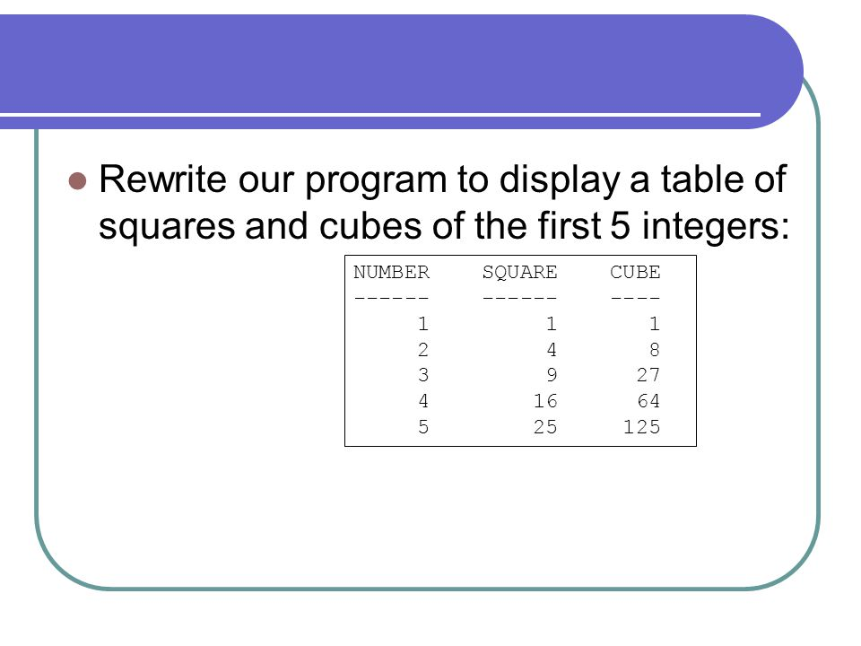 Rewrite our program to display a table of squares and cubes of the first 5 integers: