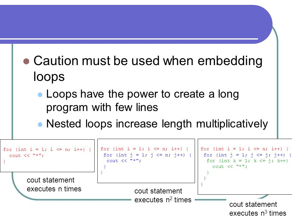 Caution must be used when embedding loops