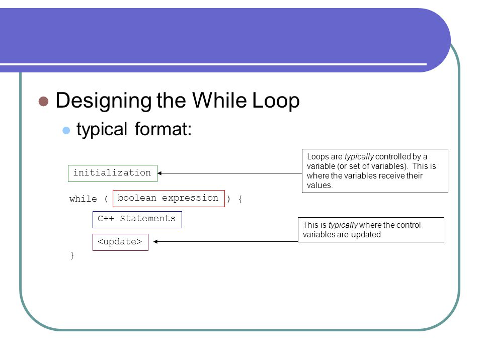 Designing the While Loop