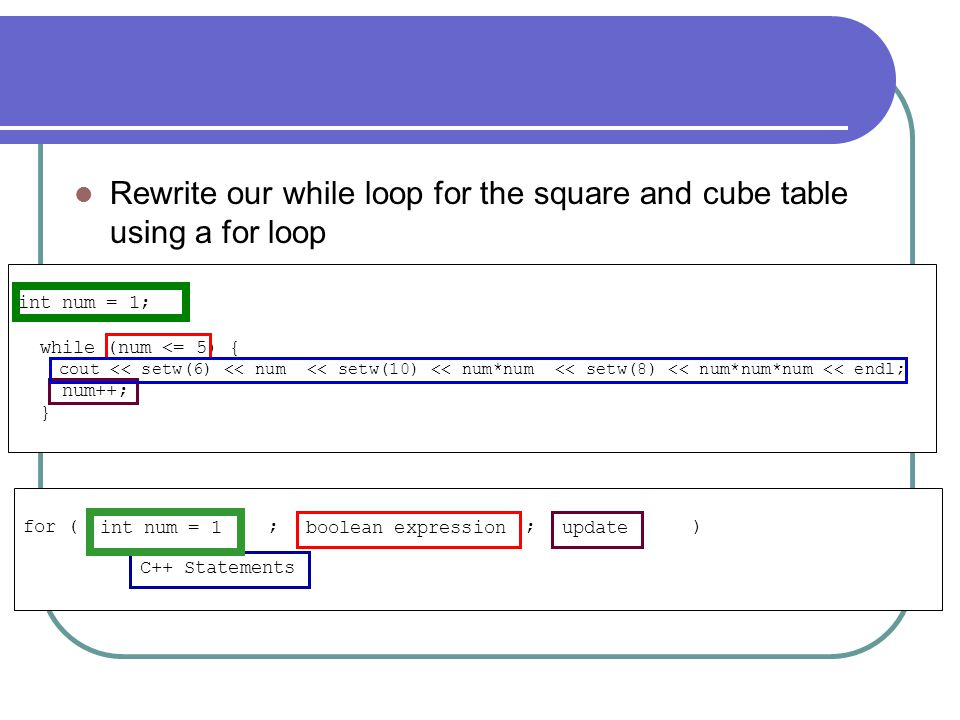 Rewrite our while loop for the square and cube table using a for loop