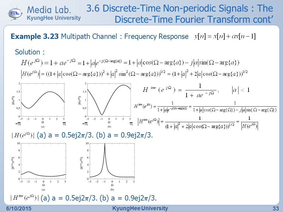 continuous and discrete time signals and systems pdf