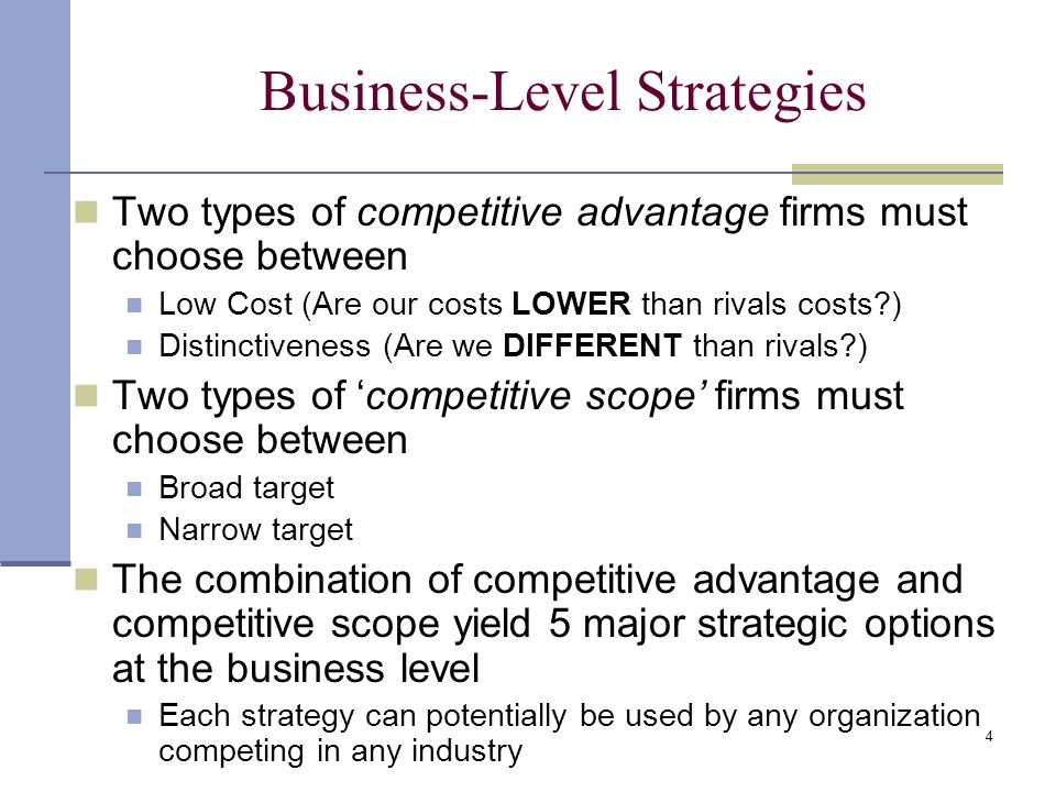 Business-Level Strategies