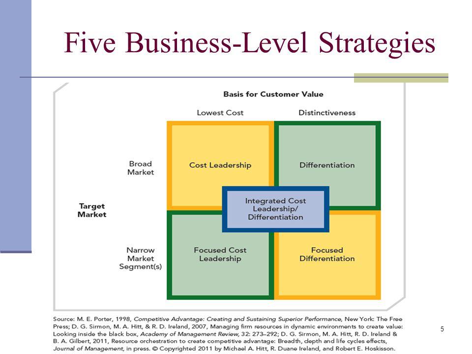 John Deere Strategy Core Values John Deere Us