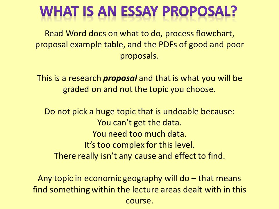 Health Care Essay Topics  Essay For Students Of High School also How To Write A Synthesis Essay What Is A Proposal Essay   Essay Sample July   English Essay Internet