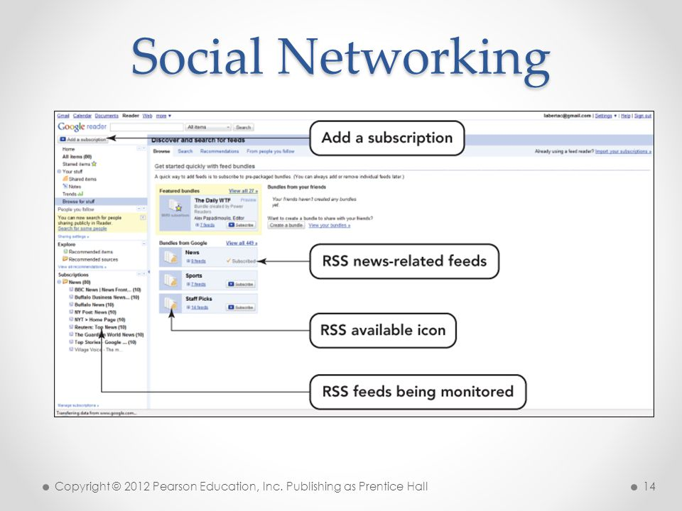 * Social Networking 07/16/96 Copyright © 2012 Pearson Education, Inc. Publishing as Prentice Hall *