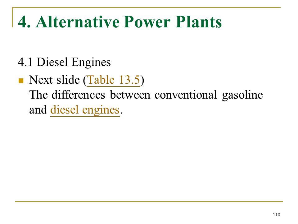 4. Alternative Power Plants