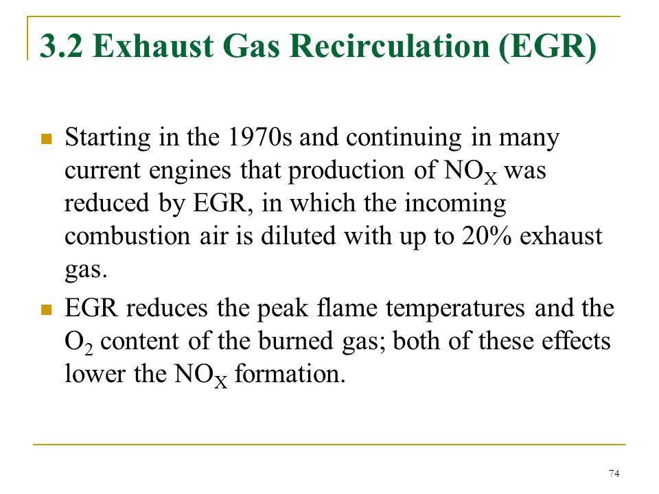 3.2 Exhaust Gas Recirculation (EGR)