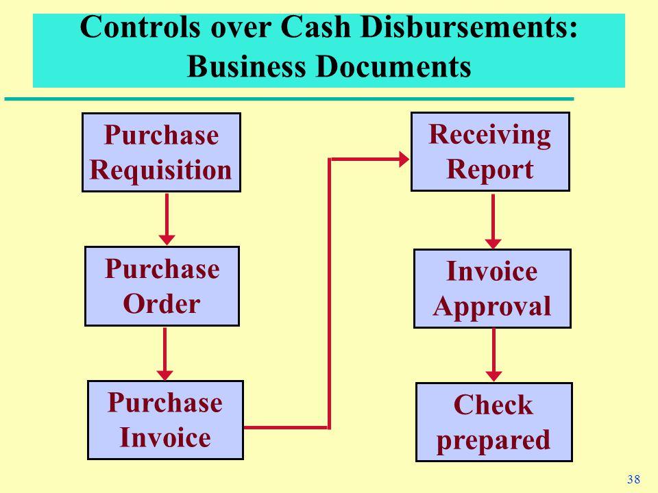 cash requisition