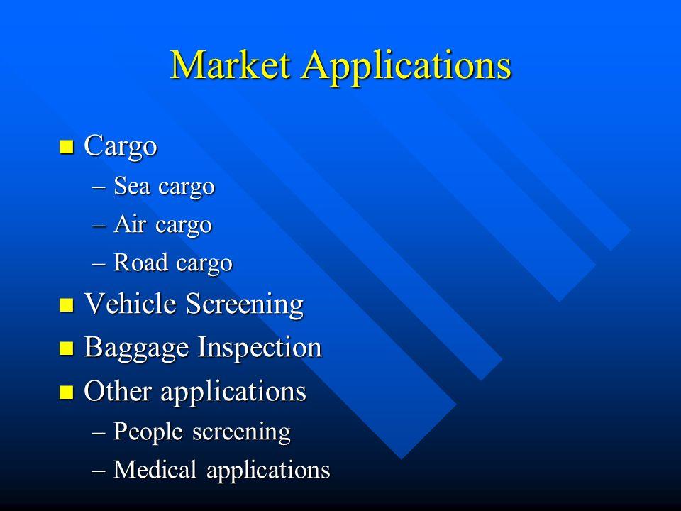 Smuggled goods market in bangalore dating 5