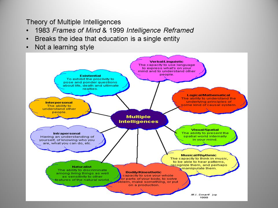 a rounded version the theory of multiple intelligences